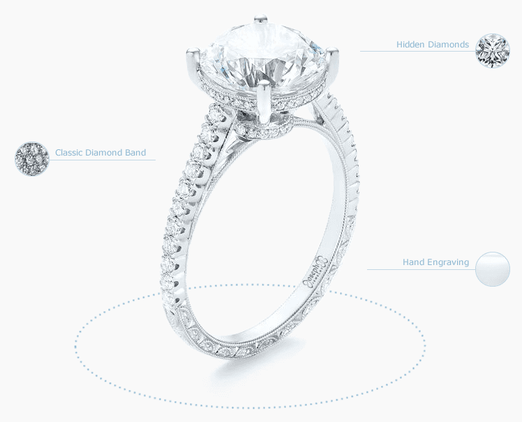 Create Your Own Engagment Ring